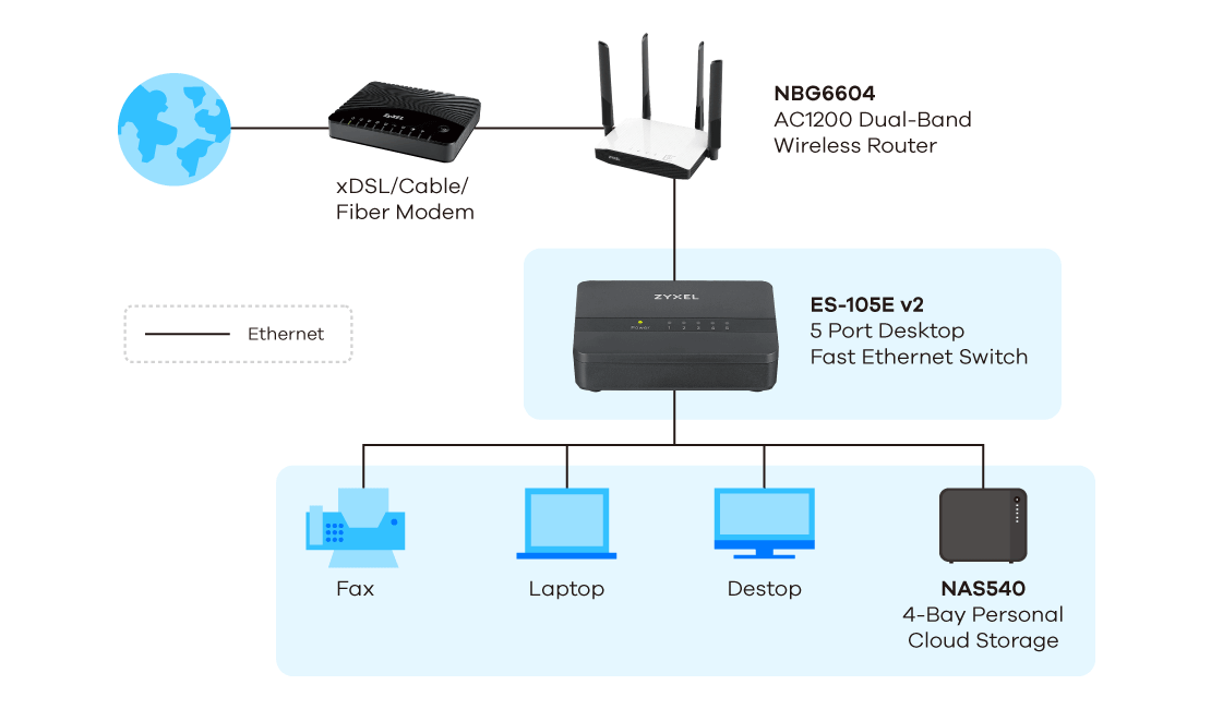ES-105E v2, 5-Port Desktop Fast Ethernet Switch
