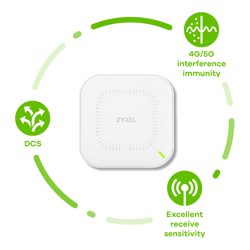 WAC500, Optimized wireless experience with advanced features